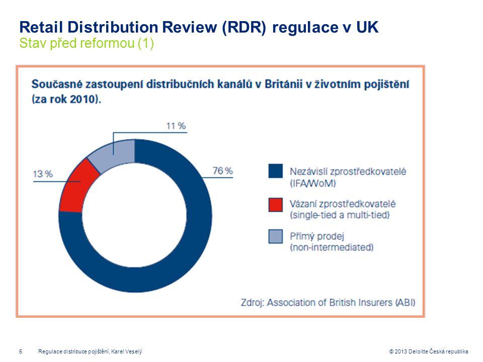 5© 2013 Deloitte Česká republika Retail Distribution Review (RDR) regulace v UK Stav před reformou (1) Regulace distribuce pojištění, Karel Veselý