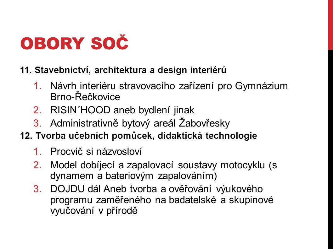 OBORY SOČ 11.