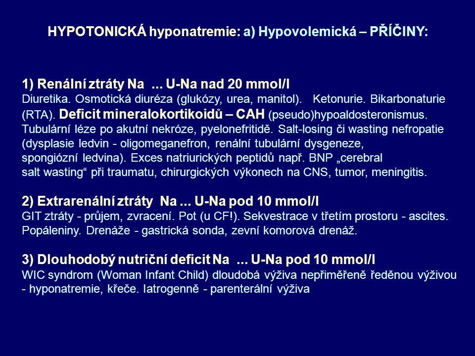 1) Renální ztráty Na...U-Na nad 20 mmol/l Diuretika.
