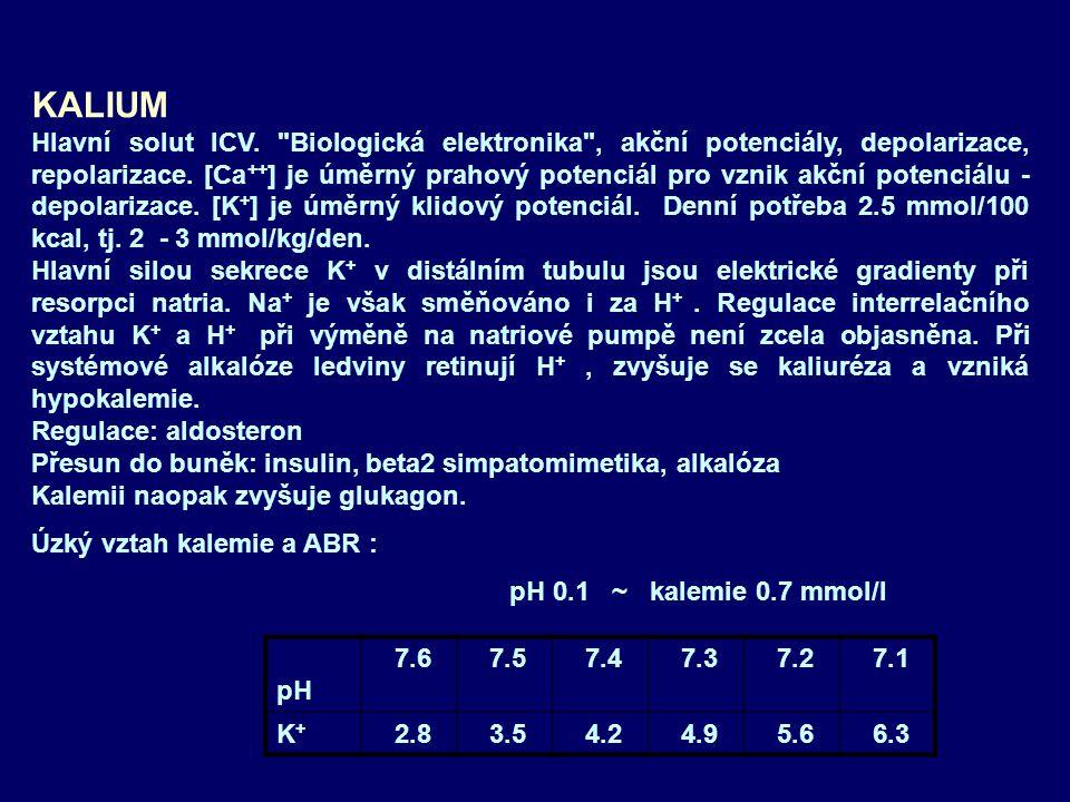KALIUM Hlavní solut ICV. Biologická elektronika , akční potenciály, depolarizace, repolarizace.