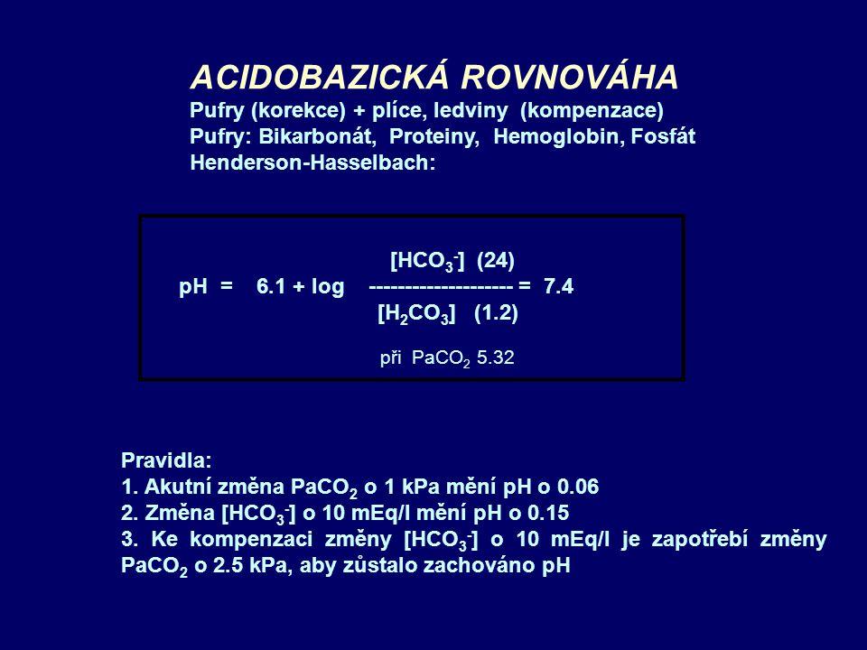 ACIDOBAZICKÁ ROVNOVÁHA Pufry (korekce) + plíce, ledviny (kompenzace) Pufry: Bikarbonát, Proteiny, Hemoglobin, Fosfát Henderson-Hasselbach: [HCO 3 - ] (24) pH = 6.1 + log -------------------- = 7.4 [H 2 CO 3 ] (1.2) při PaCO 2 5.32 Pravidla: 1.