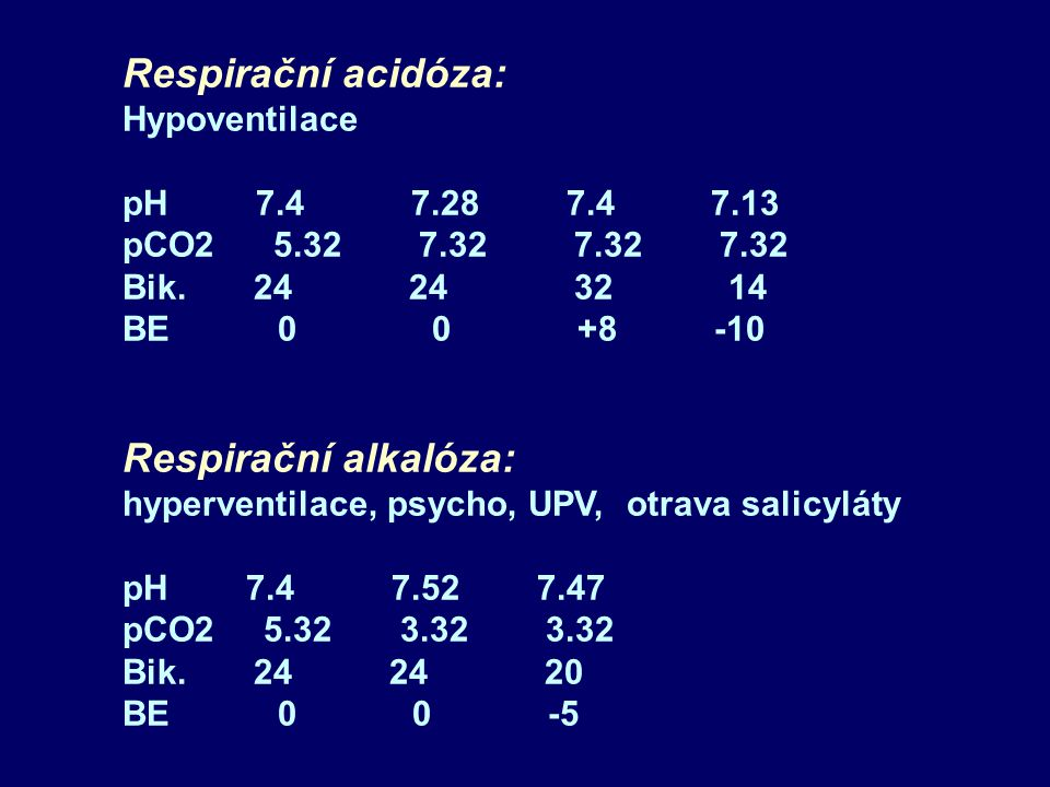 Respirační acidóza: Hypoventilace pH 7.4 7.28 7.4 7.13 pCO2 5.32 7.32 7.32 7.32 Bik.