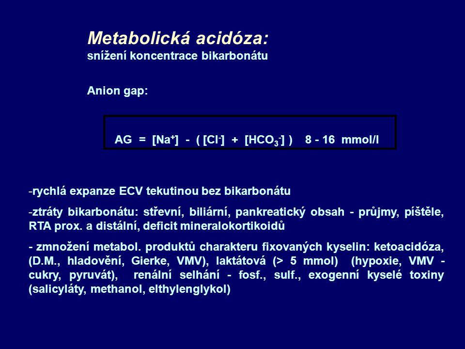Metabolická acidóza: snížení koncentrace bikarbonátu Anion gap: AG = [Na + ] - ( [Cl - ] + [HCO 3 - ] ) 8 - 16 mmol/l -rychlá expanze ECV tekutinou bez bikarbonátu -ztráty bikarbonátu: střevní, biliární, pankreatický obsah - průjmy, píštěle, RTA prox.