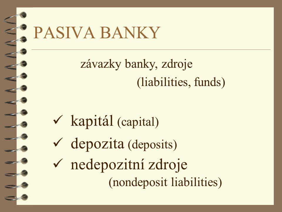 PASIVA BANKY závazky banky, zdroje (liabilities, funds) kapitál (capital) depozita (deposits) nedepozitní zdroje (nondeposit liabilities)