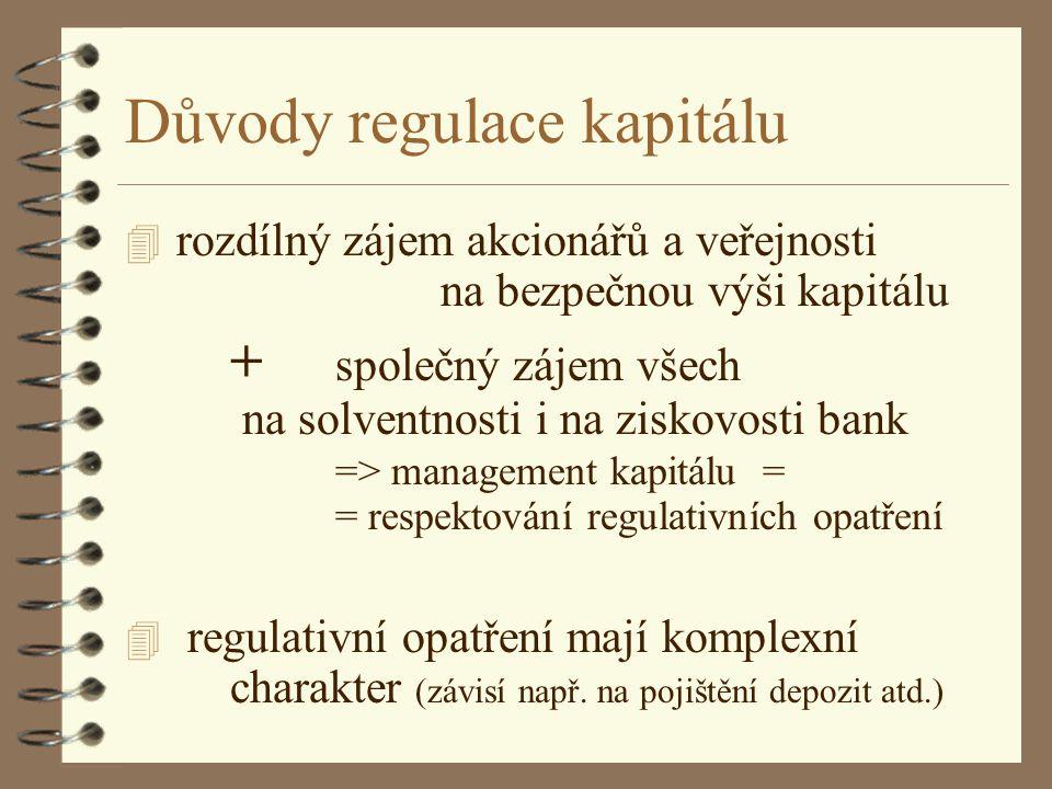 Důvody regulace kapitálu 4 rozdílný zájem akcionářů a veřejnosti na bezpečnou výši kapitálu + společný zájem všech na solventnosti i na ziskovosti ban