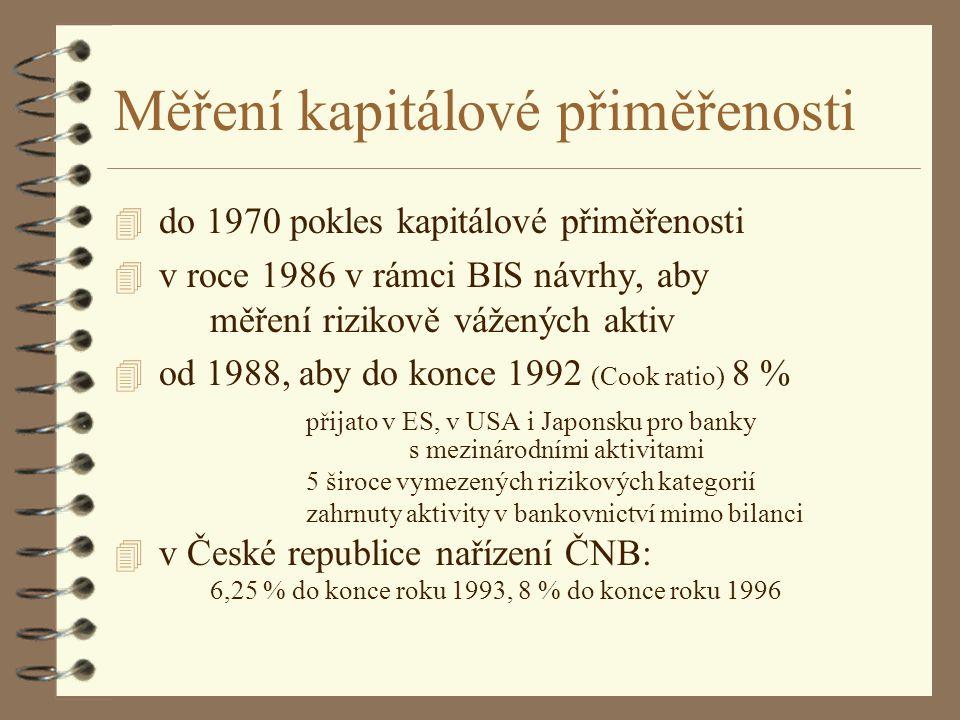 Měření kapitálové přiměřenosti 4 do 1970 pokles kapitálové přiměřenosti 4 v roce 1986 v rámci BIS návrhy, aby měření rizikově vážených aktiv 4 od 1988