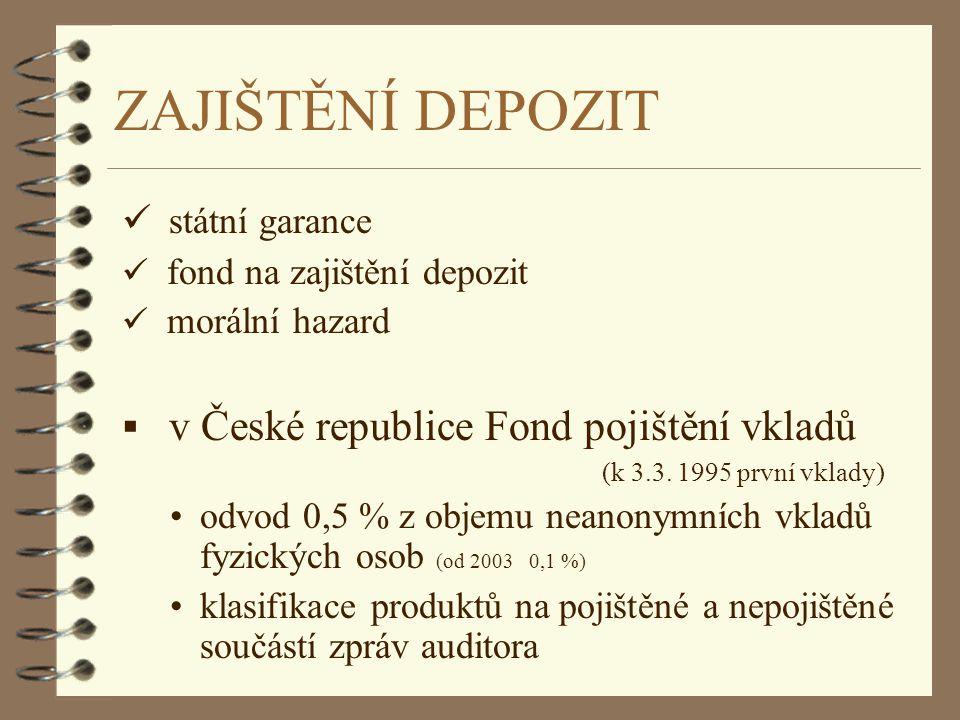 ZAJIŠTĚNÍ DEPOZIT ü státní garance ü fond na zajištění depozit ü morální hazard  v České republice Fond pojištění vkladů (k 3.3. 1995 první vklady) o