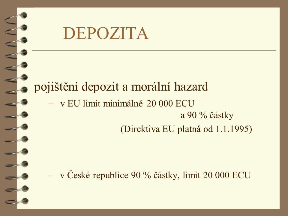 DEPOZITA pojištění depozit a morální hazard – v EU limit minimálně 20 000 ECU a 90 % částky (Direktiva EU platná od 1.1.1995) – v České republice 90 %