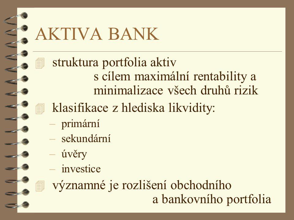AKTIVA BANK 4 struktura portfolia aktiv s cílem maximální rentability a minimalizace všech druhů rizik 4 klasifikace z hlediska likvidity: – primární