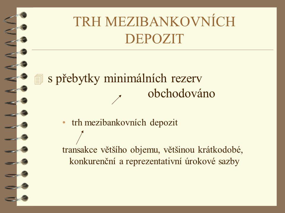 TRH MEZIBANKOVNÍCH DEPOZIT 4 s přebytky minimálních rezerv obchodováno trh mezibankovních depozit transakce většího objemu, většinou krátkodobé, konku