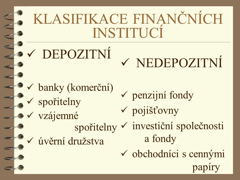 KLASIFIKACE FINANČNÍCH INSTITUCÍ DEPOZITNÍ banky (komerční) spořitelny vzájemné spořitelny úvěrní družstva NEDEPOZITNÍ penzijní fondy pojišťovny inves