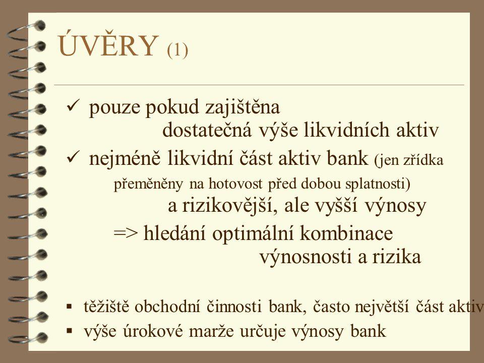 ÚVĚRY (1) pouze pokud zajištěna dostatečná výše likvidních aktiv nejméně likvidní část aktiv bank (jen zřídka přeměněny na hotovost před dobou splatno