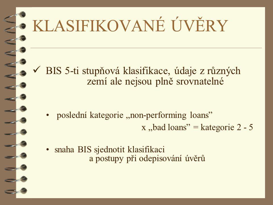 """KLASIFIKOVANÉ ÚVĚRY ü BIS 5-ti stupňová klasifikace, údaje z různých zemí ale nejsou plně srovnatelné poslední kategorie """"non-performing loans"""" x """"bad"""