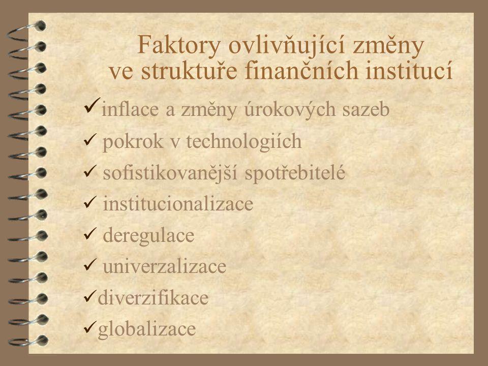 Faktory ovlivňující změny ve struktuře finančních institucí inflace a změny úrokových sazeb pokrok v technologiích sofistikovanější spotřebitelé insti