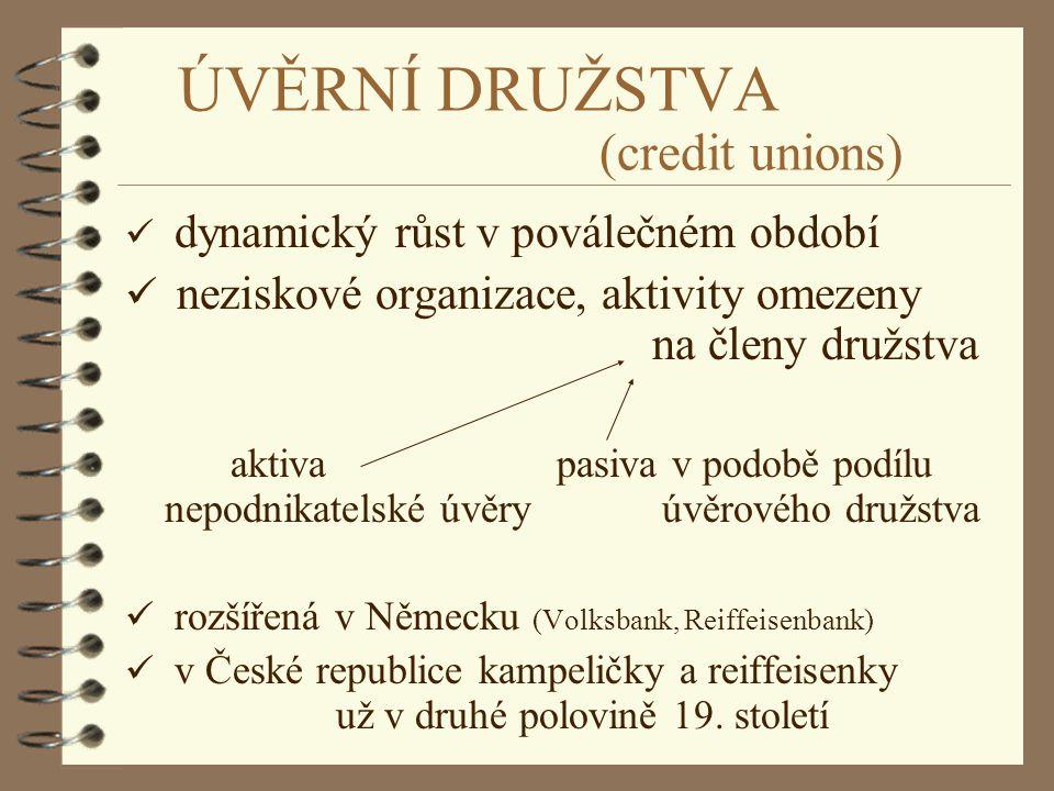 ÚVĚRNÍ DRUŽSTVA (credit unions) dynamický růst v poválečném období neziskové organizace, aktivity omezeny na členy družstva aktiva pasiva v podobě pod