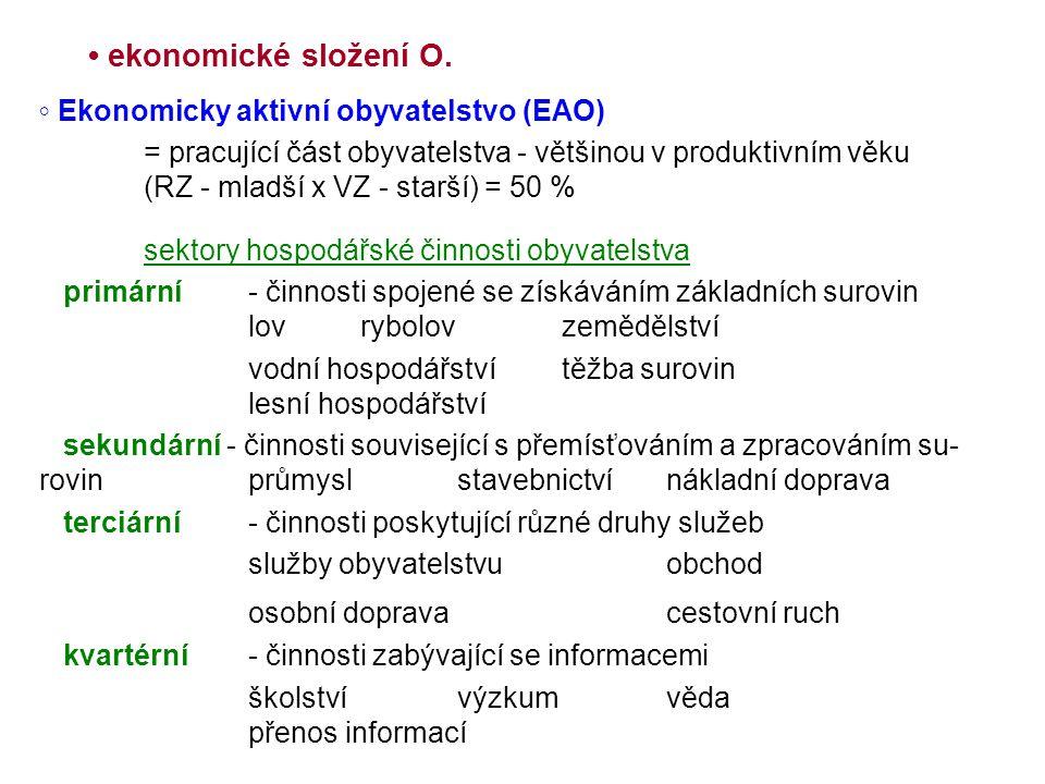 ekonomické složení O. ◦ Ekonomicky aktivní obyvatelstvo (EAO) = pracující část obyvatelstva - většinou v produktivním věku (RZ - mladší x VZ - starší)