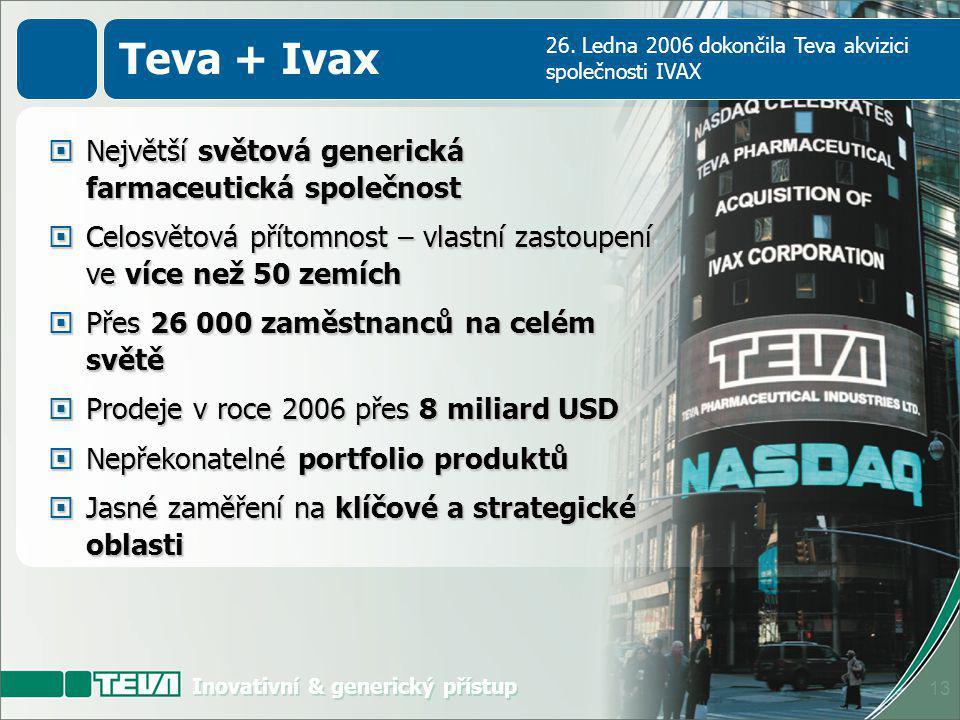 Inovativní & generický přístup 12 Teva + Ivax 26. Ledna 2006 dokončila Teva akvizici společnosti IVAX