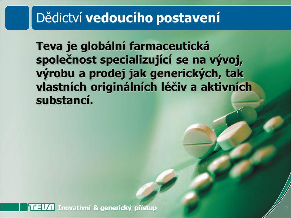 Inovativní & generický přístup 1 Světová jednička generické farmacie Světová jednička generické farmacie