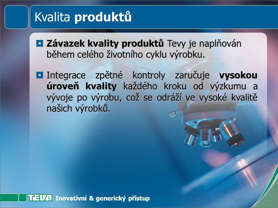 Inovativní & generický přístup 20  Výrobní závody Tevy splňují nejvyšší standardy výroby zahrnující i FDA a EU osvědčení Kvalita produktů