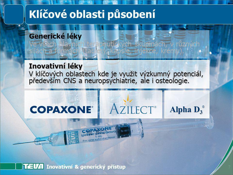 Inovativní & generický přístup 6 Generické léky Ve všech hlavních terapeutických skupinách, v různých silách a formách (tablety, kapsle, injekce, krémy).
