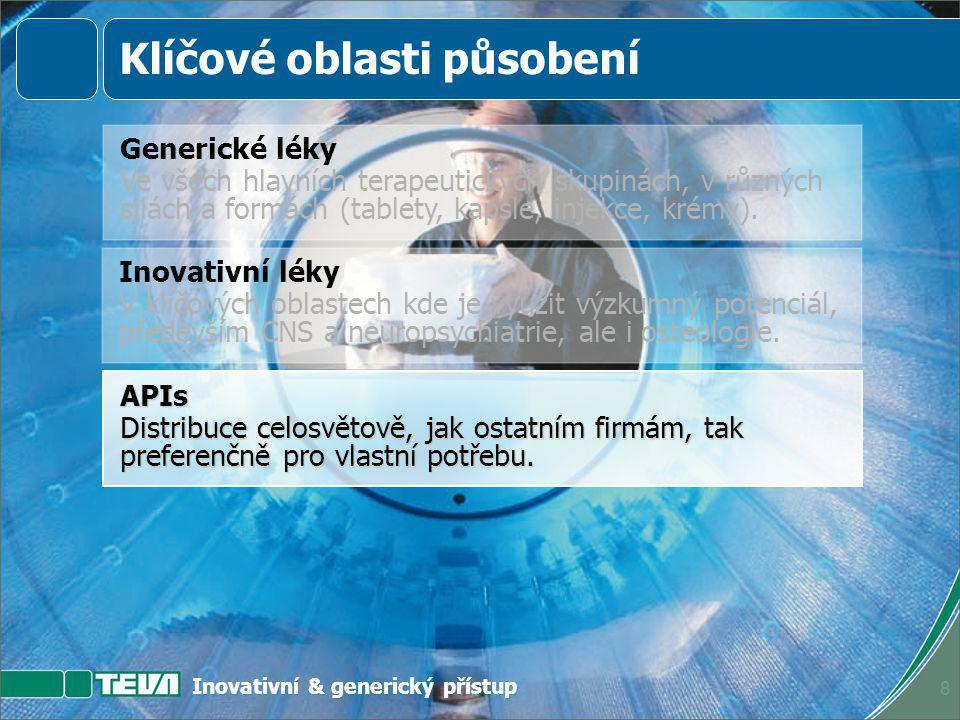 Inovativní & generický přístup 7 Inovativní léky V klíčových oblastech kde je využit výzkumný potenciál, především CNS a neuropsychiatrie, ale i osteologie.