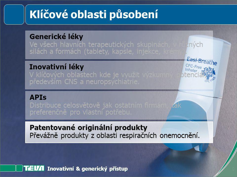 Inovativní & generický přístup 8 Inovativní léky V klíčových oblastech kde je využit výzkumný potenciál, především CNS a neuropsychiatrie, ale i osteologie.