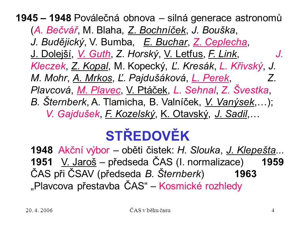 20. 4. 2006ČAS v běhu času4 1945 – 1948 Poválečná obnova – silná generace astronomů (A. Bečvář, M. Blaha, Z. Bochníček, J. Bouška, J. Budějický, V. Bu