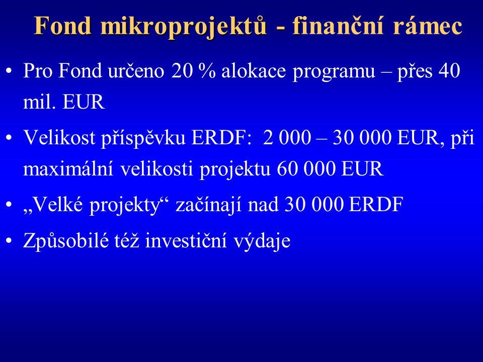 Fond mikroprojektů - f Fond mikroprojektů - finanční rámec Pro Fond určeno 20 % alokace programu – přes 40 mil.