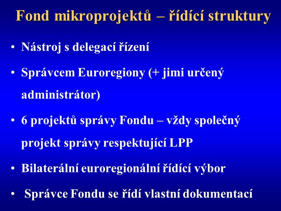 Fond mikroprojektů – řídící struktury Nástroj s delegací řízení Správcem Euroregiony (+ jimi určený administrátor) 6 projektů správy Fondu – vždy společný projekt správy respektující LPP Bilaterální euroregionální řídící výbor Správce Fondu se řídí vlastní dokumentací