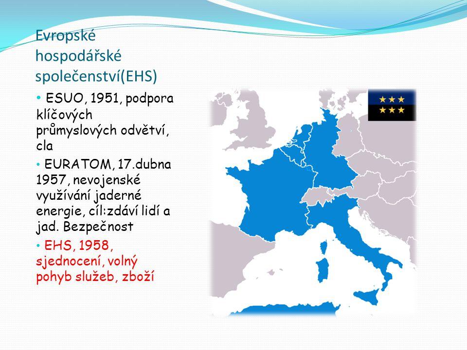 Evropské hospodářské společenství(EHS) ESUO, 1951, podpora klíčových průmyslových odvětví, cla EURATOM, 17.dubna 1957, nevojenské využívání jaderné en