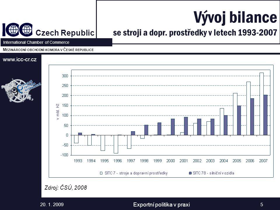 www.icc-cr.cz Czech Republic International Chamber of Commerce M EZINÁRODNÍ OBCHODNÍ KOMORA V Č ESKÉ REPUBLICE Zdroj: ČSÚ, 2008 Vývoj bilance se stroji a dopr.