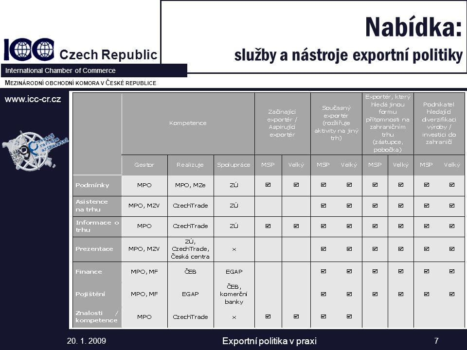 www.icc-cr.cz Czech Republic International Chamber of Commerce M EZINÁRODNÍ OBCHODNÍ KOMORA V Č ESKÉ REPUBLICE Nabídka: služby a nástroje exportní politiky 20.