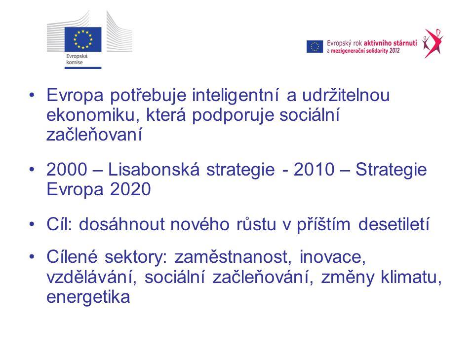 Evropa potřebuje inteligentní a udržitelnou ekonomiku, která podporuje sociální začleňovaní 2000 – Lisabonská strategie - 2010 – Strategie Evropa 2020 Cíl: dosáhnout nového růstu v příštím desetiletí Cílené sektory: zaměstnanost, inovace, vzdělávání, sociální začleňování, změny klimatu, energetika