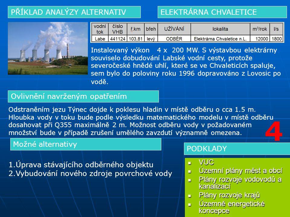 Instalovaný výkon 4 x 200 MW.