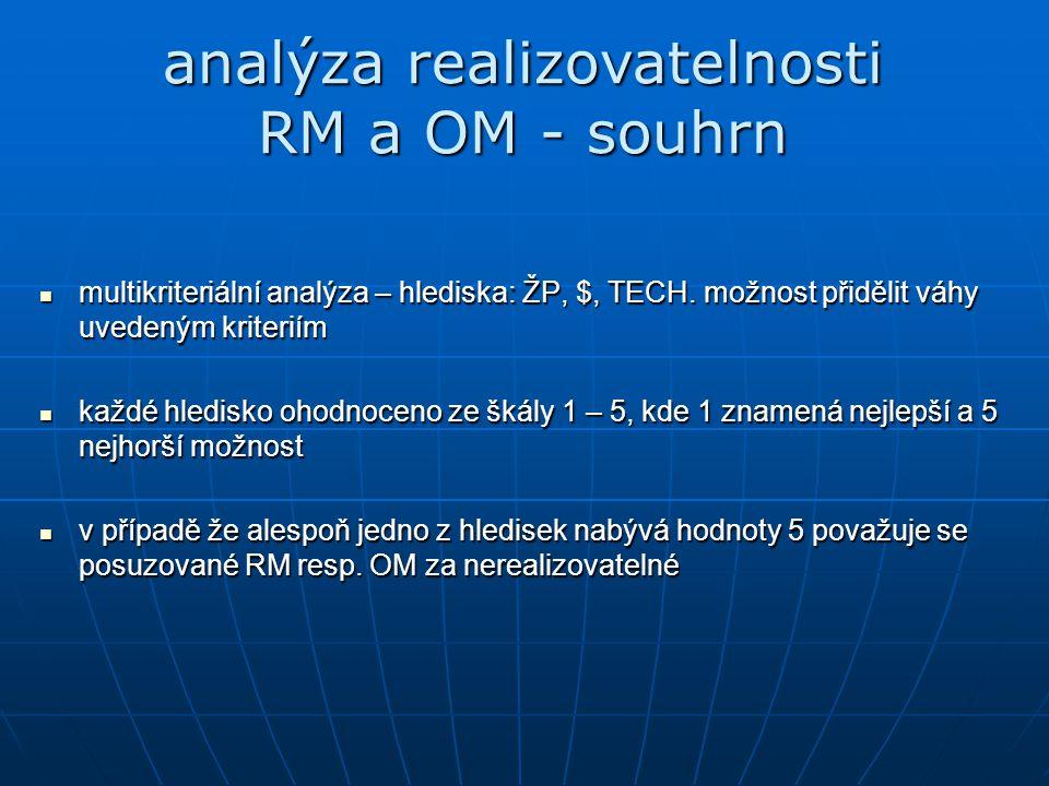 multikriteriální analýza – hlediska: ŽP, $, TECH.