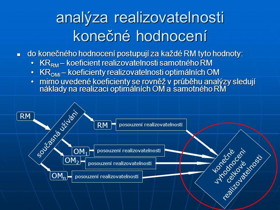 do konečného hodnocení postupují za každé RM tyto hodnoty: do konečného hodnocení postupují za každé RM tyto hodnoty: KR RM – koeficient realizovatelnosti samotného RMKR RM – koeficient realizovatelnosti samotného RM KR OMi – koeficienty realizovatelnosti optimálních OMKR OMi – koeficienty realizovatelnosti optimálních OM mimo uvedené koeficienty se rovněž v průběhu analýzy sledují náklady na realizaci optimálních OM a samotného RMmimo uvedené koeficienty se rovněž v průběhu analýzy sledují náklady na realizaci optimálních OM a samotného RM analýza realizovatelnosti konečné hodnocení RM současná užívání RM OM 1 OM 2 OM n posouzení realizovatelnosti konečné vyhodnocení celkové realizovatelnosti