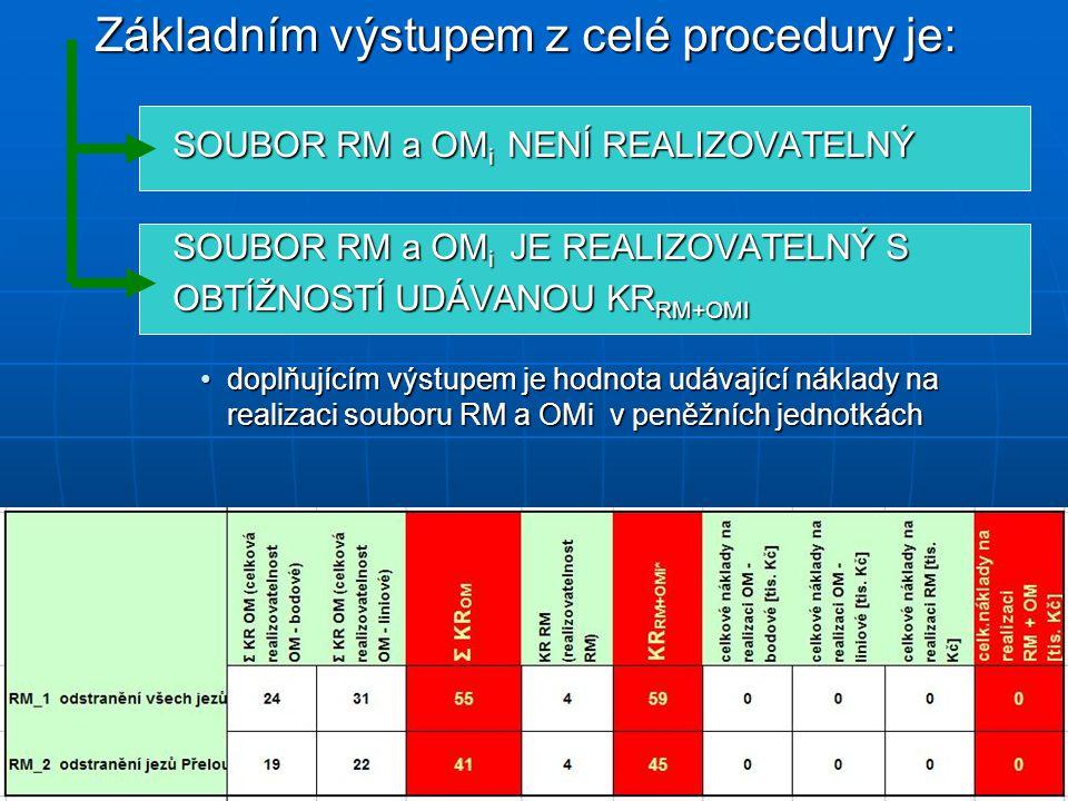 Základním výstupem z celé procedury je: SOUBOR RM a OM i NENÍ REALIZOVATELNÝ SOUBOR RM a OM i NENÍ REALIZOVATELNÝ SOUBOR RM a OM i JE REALIZOVATELNÝ S SOUBOR RM a OM i JE REALIZOVATELNÝ S OBTÍŽNOSTÍ UDÁVANOU KR RM+OMI OBTÍŽNOSTÍ UDÁVANOU KR RM+OMI doplňujícím výstupem je hodnota udávající náklady na realizaci souboru RM a OMi v peněžních jednotkáchdoplňujícím výstupem je hodnota udávající náklady na realizaci souboru RM a OMi v peněžních jednotkách