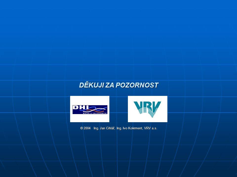 DĚKUJI ZA POZORNOST © 2004 Ing. Jan Cihlář, Ing. Ivo Kokrment, VRV a.s.
