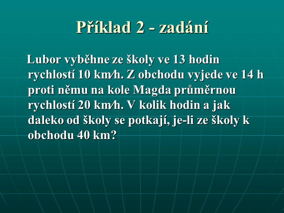 Příklad 2 - zadání Lubor vyběhne ze školy ve 13 hodin rychlostí 10 km⁄h.