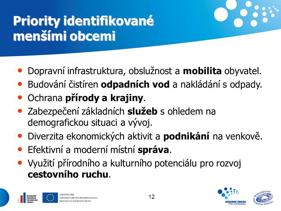 12 Priority identifikované menšími obcemi Dopravní infrastruktura, obslužnost a mobilita obyvatel. Budování čistíren odpadních vod a nakládání s odpad