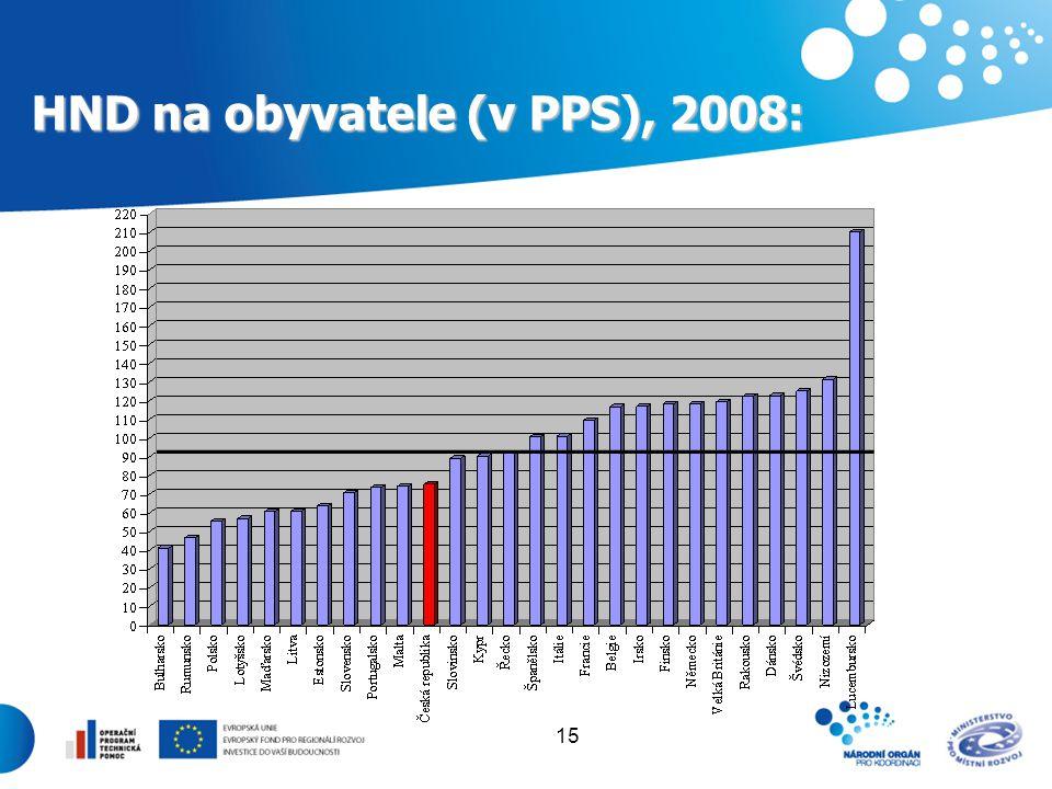 15 HND na obyvatele (v PPS), 2008: