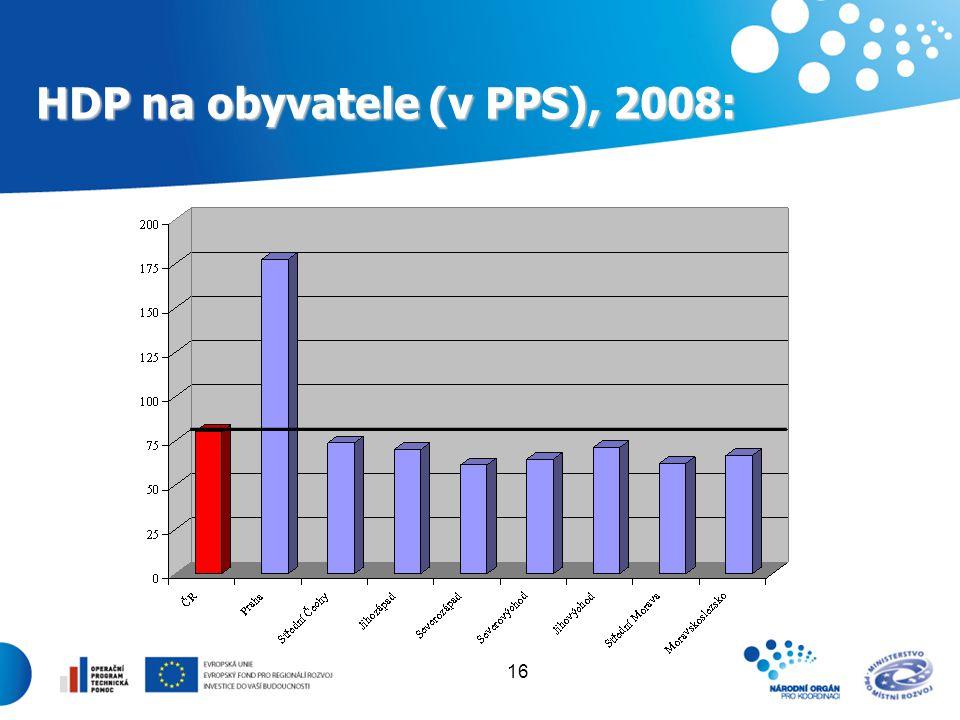 16 HDP na obyvatele (v PPS), 2008: