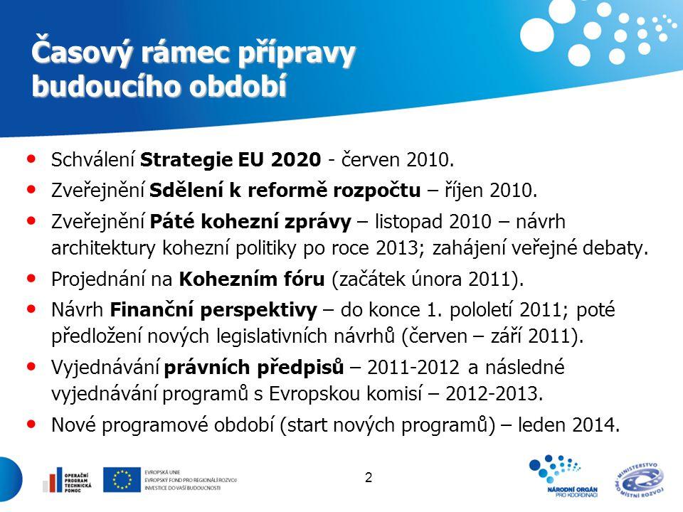 2 Časový rámec přípravy budoucího období Schválení Strategie EU 2020 - červen 2010. Zveřejnění Sdělení k reformě rozpočtu – říjen 2010. Zveřejnění Pát