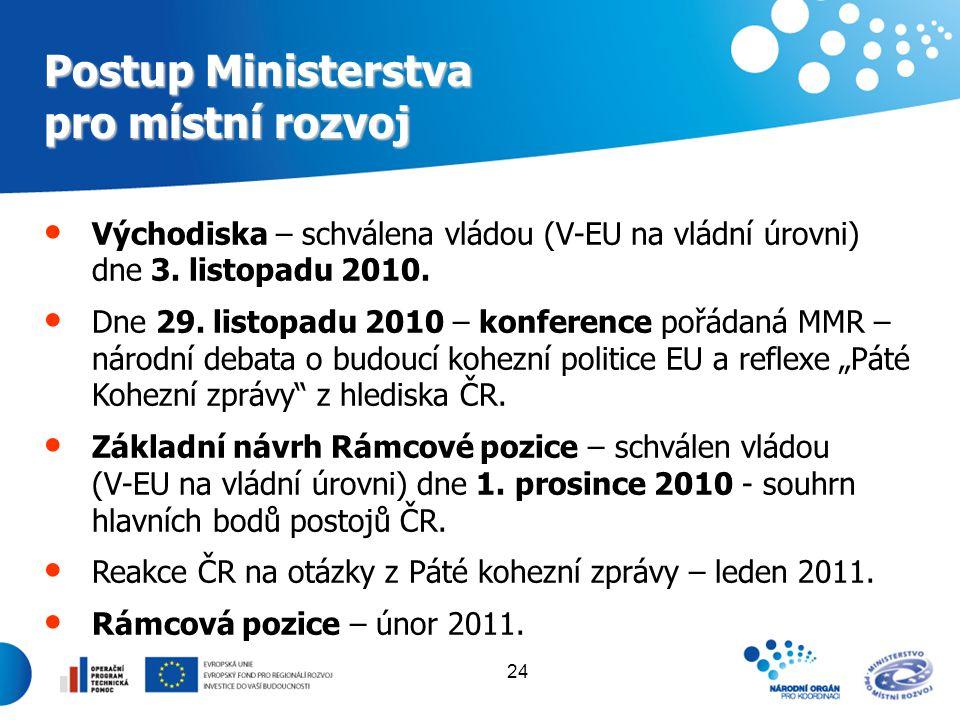 24 Postup Ministerstva pro místní rozvoj Východiska – schválena vládou (V-EU na vládní úrovni) dne 3. listopadu 2010. Dne 29. listopadu 2010 – konfere