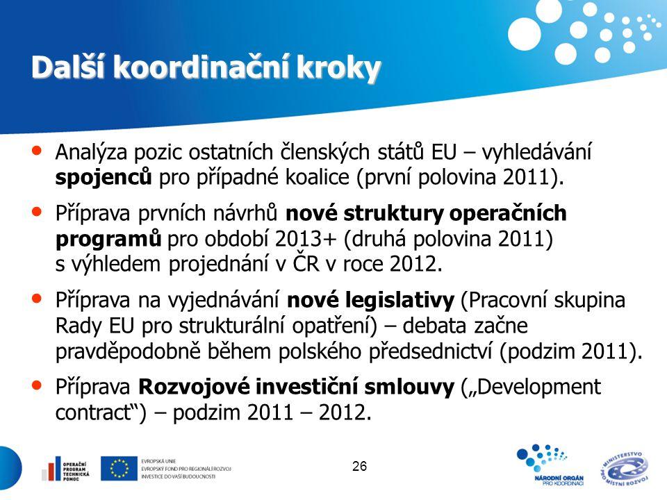 26 Další koordinační kroky Analýza pozic ostatních členských států EU – vyhledávání spojenců pro případné koalice (první polovina 2011). Příprava prvn
