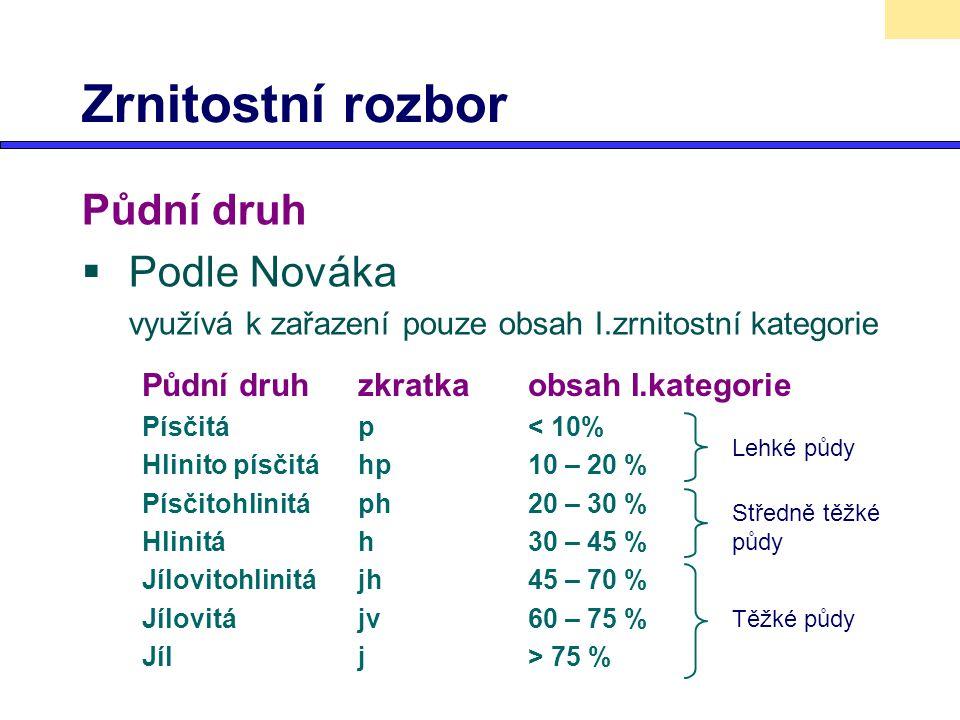 Zrnitostní rozbor Půdní druh  Podle Nováka využívá k zařazení pouze obsah I.zrnitostní kategorie Půdní druhzkratkaobsah I.kategorie Písčitáp< 10% Hli