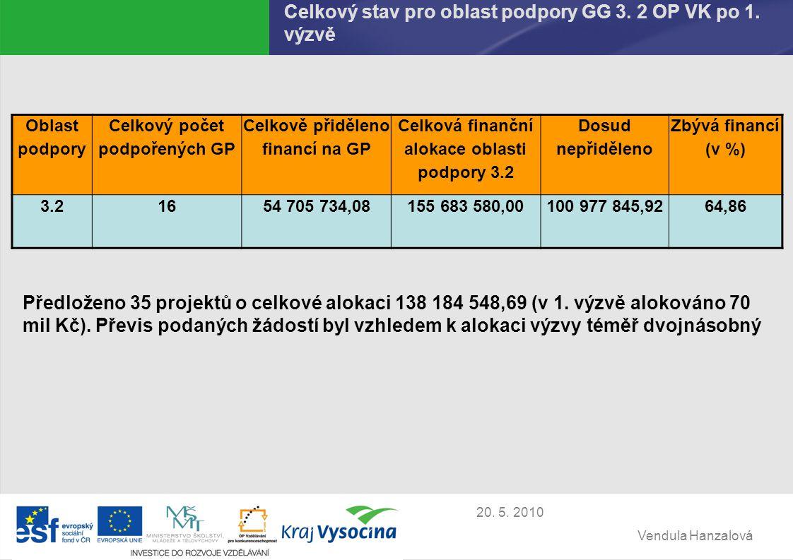 Vendula Hanzalová 20. 5. 2010 Celkový stav pro oblast podpory GG 3.