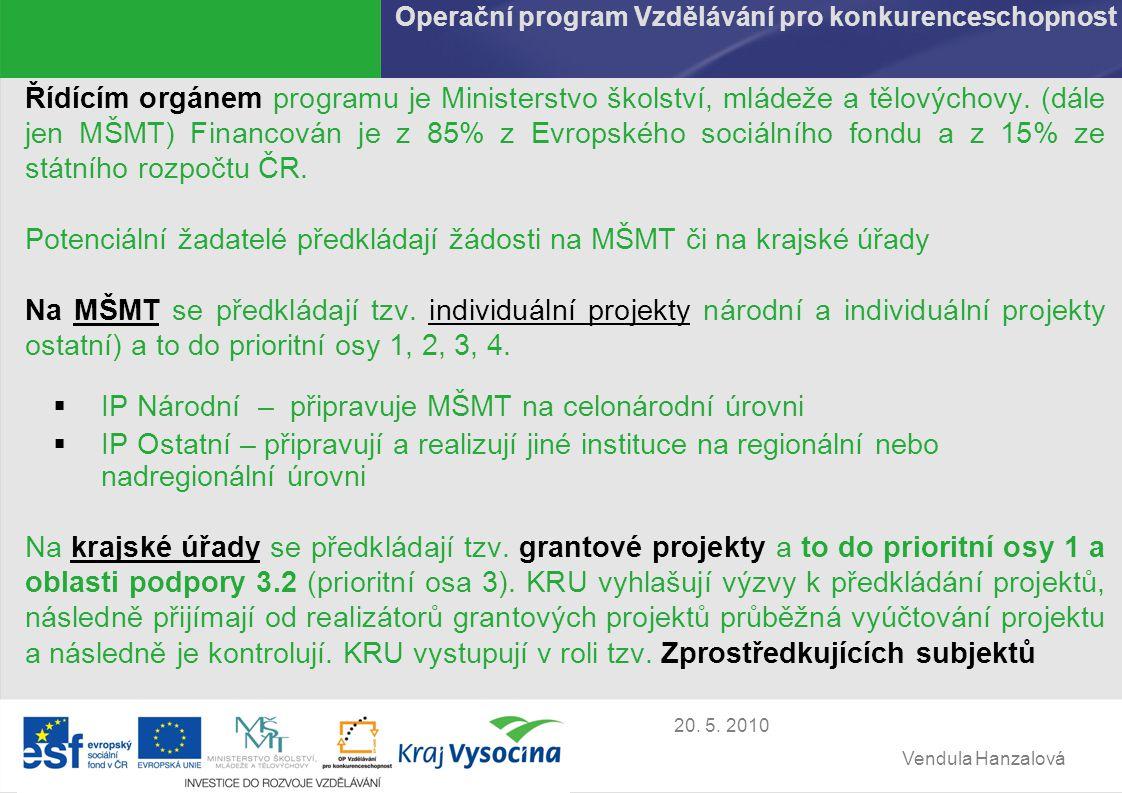Vendula Hanzalová 20.5. 2010 Vyhlášení 2. výzvy do oblasti podpory 3.