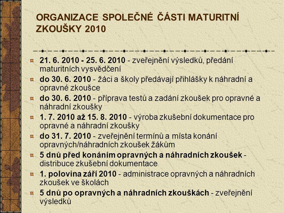 ORGANIZACE SPOLEČNÉ ČÁSTI MATURITNÍ ZKOUŠKY 2010 21.