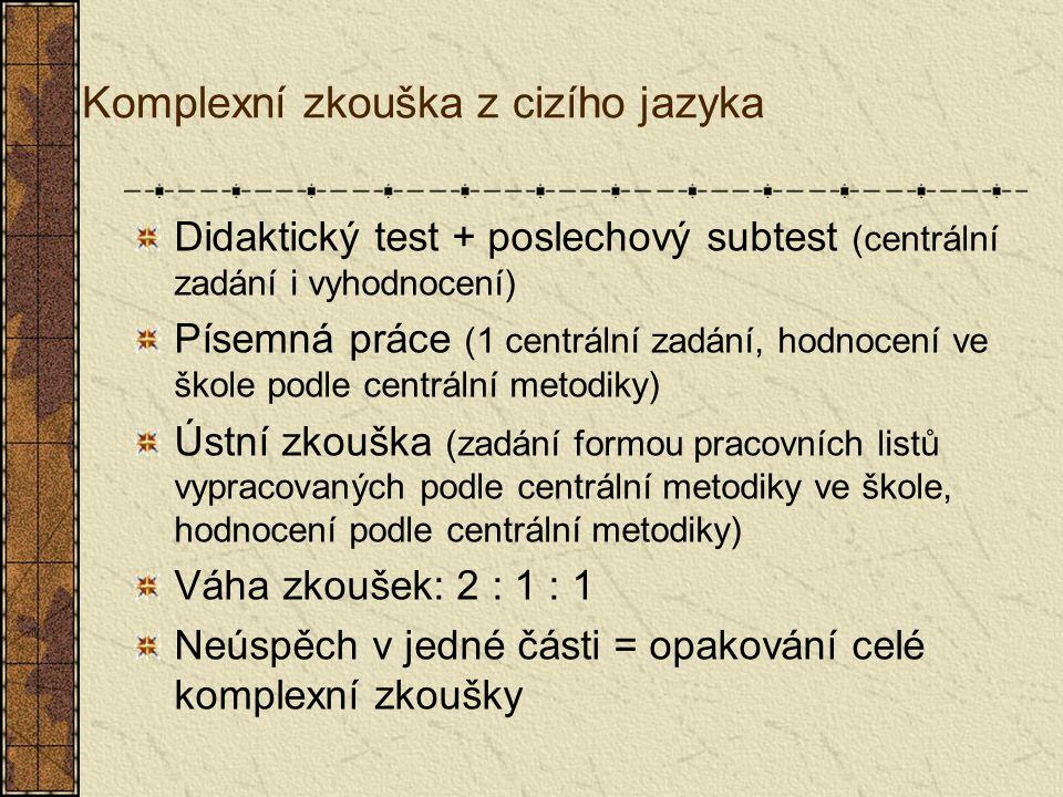 Dílčí ústní zkouška z cizího jazyka Zadání 20 zadání, ze kterých si žák losuje jedno.